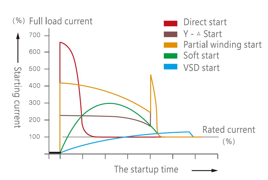VSD Graph1.PNG
